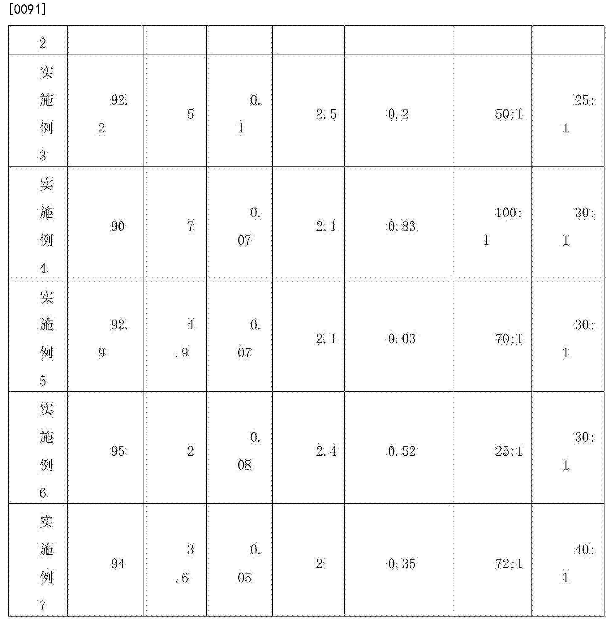 Figure CN105901782BD00091