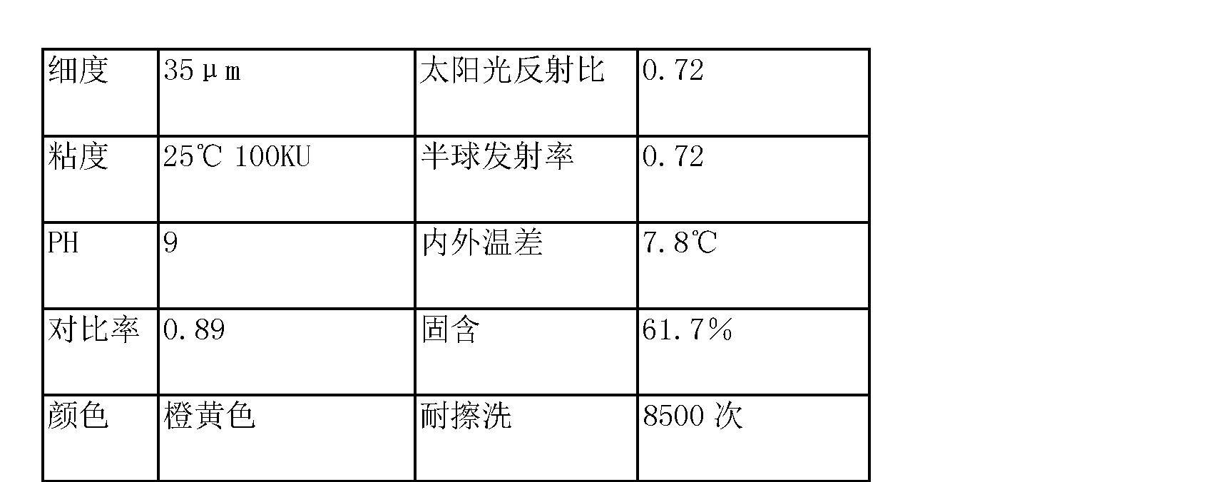 Figure CN104530889AD00132