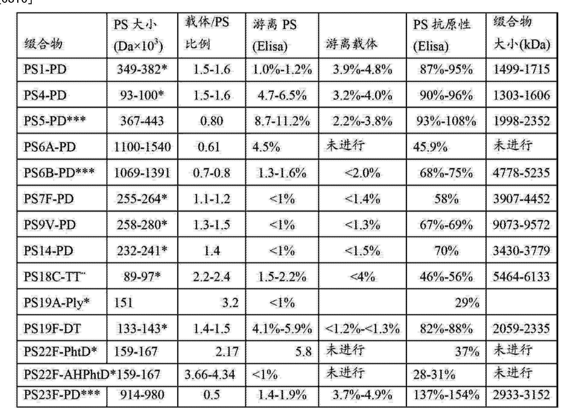 Figure CN103251940AD00331