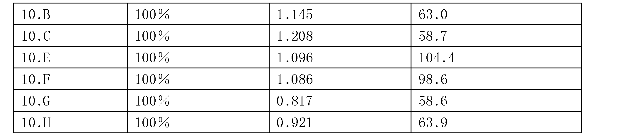 Figure CN105517775AD00481