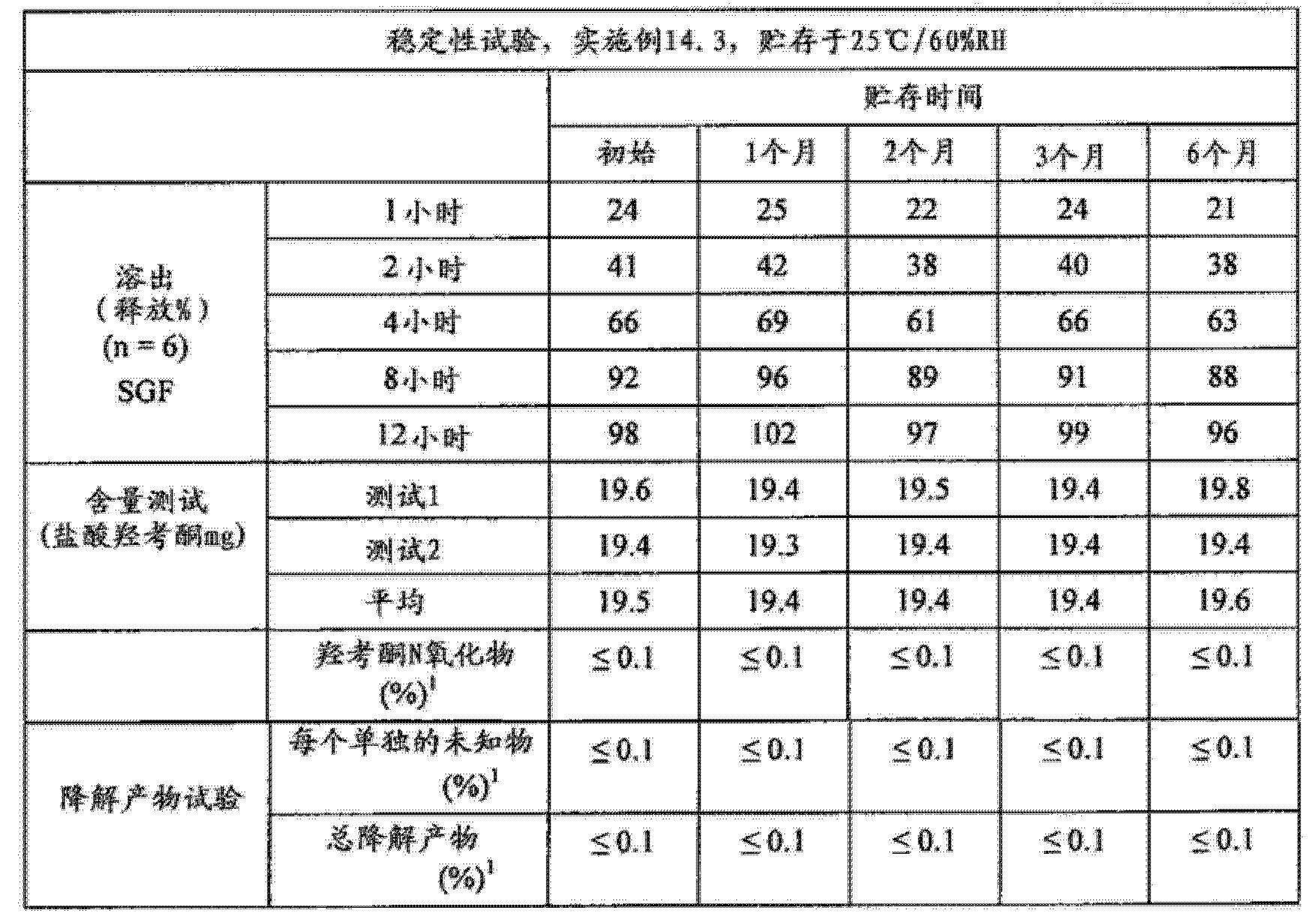 Figure CN102743355BD01111