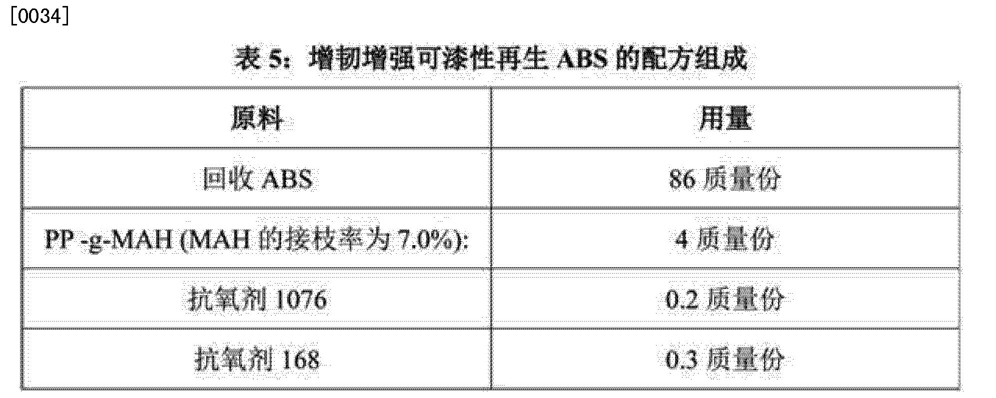 Figure CN102634161BD00062