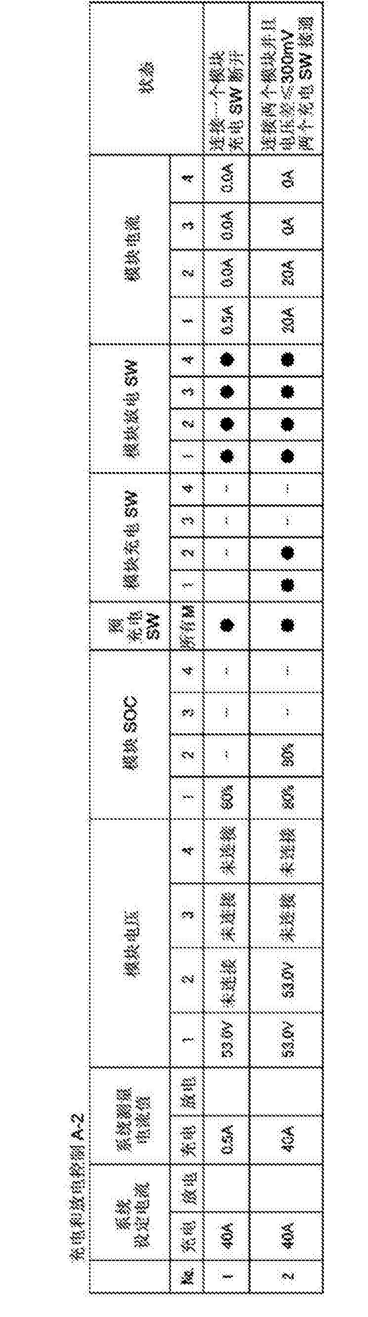 Figure CN105075056AD00191