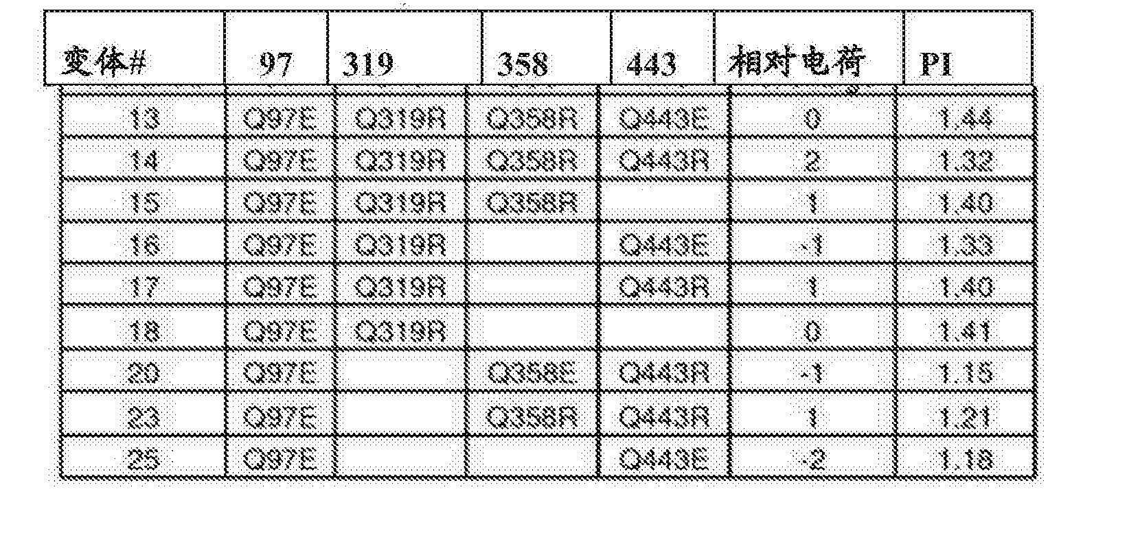 Figure CN105483099AD00711