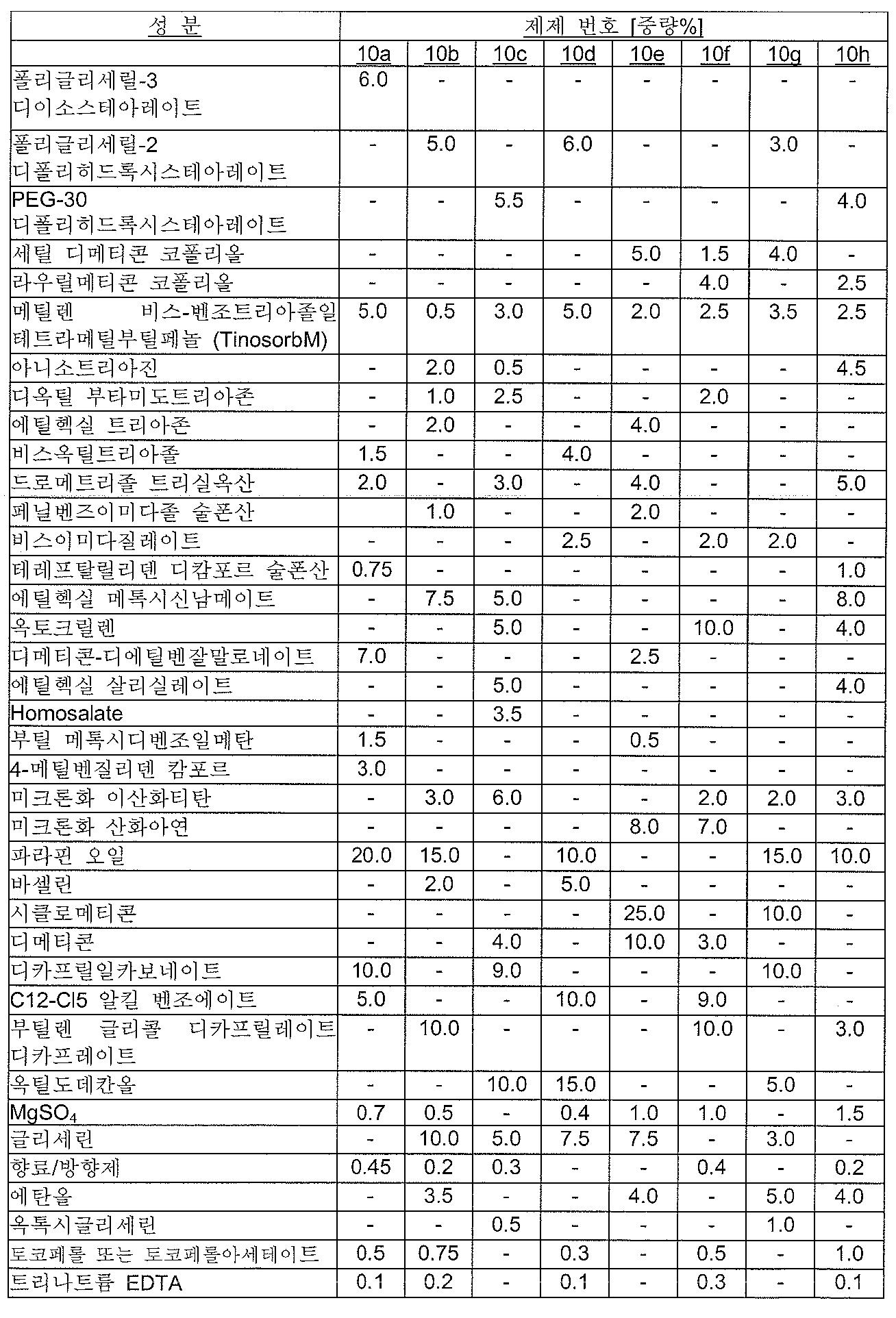 Figure 112008036677090-PCT00062