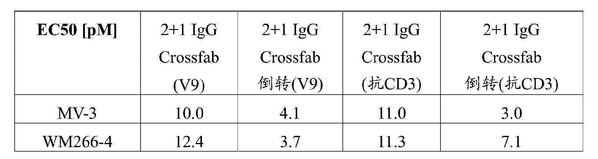 Figure CN103748114AD00731