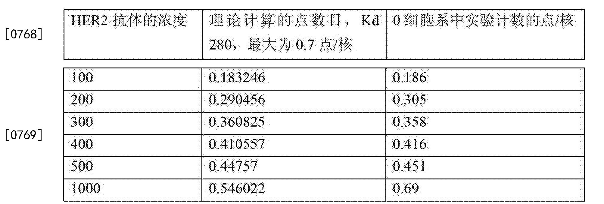 Figure CN103649713BD00722