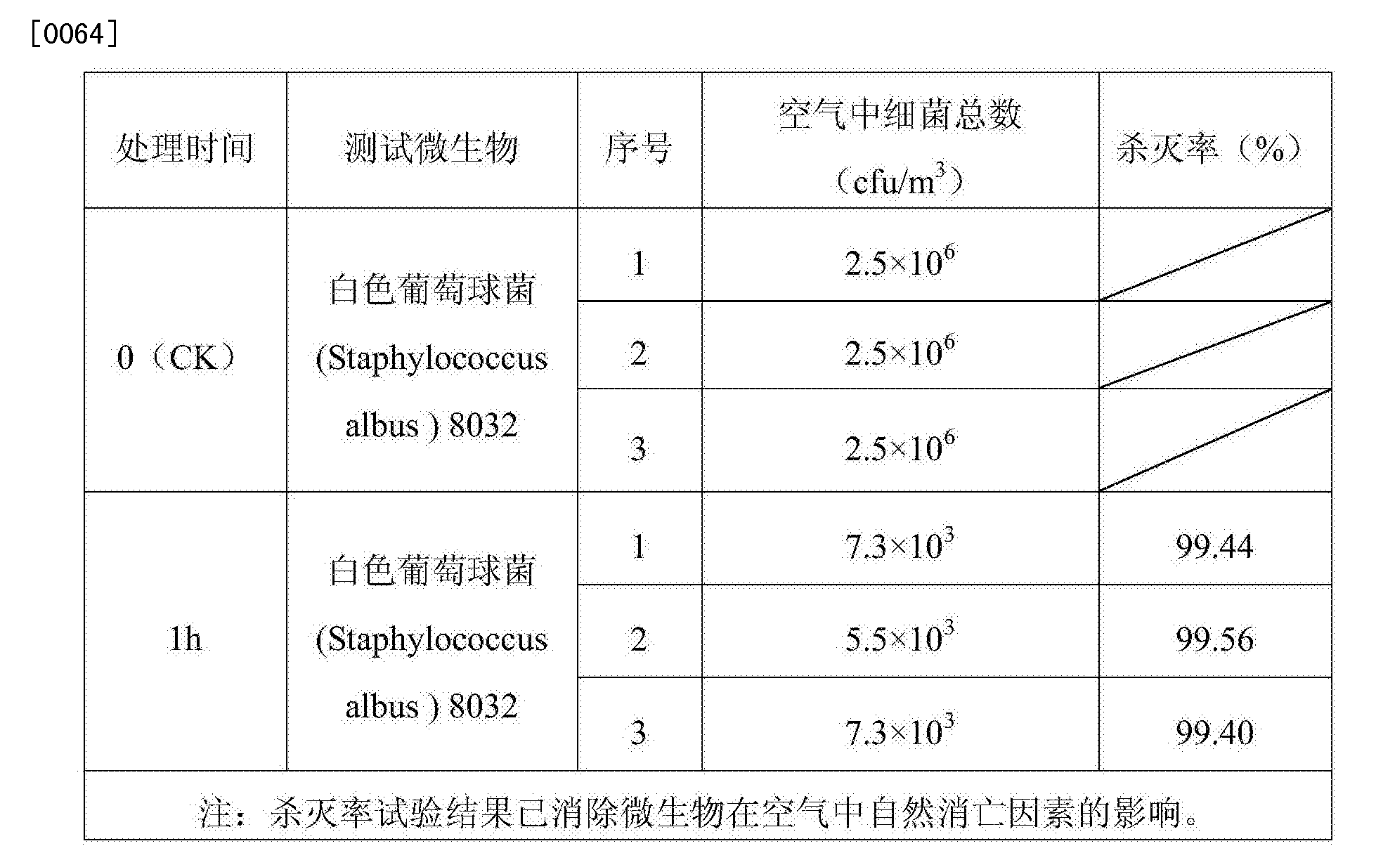Figure CN104190167BD00091