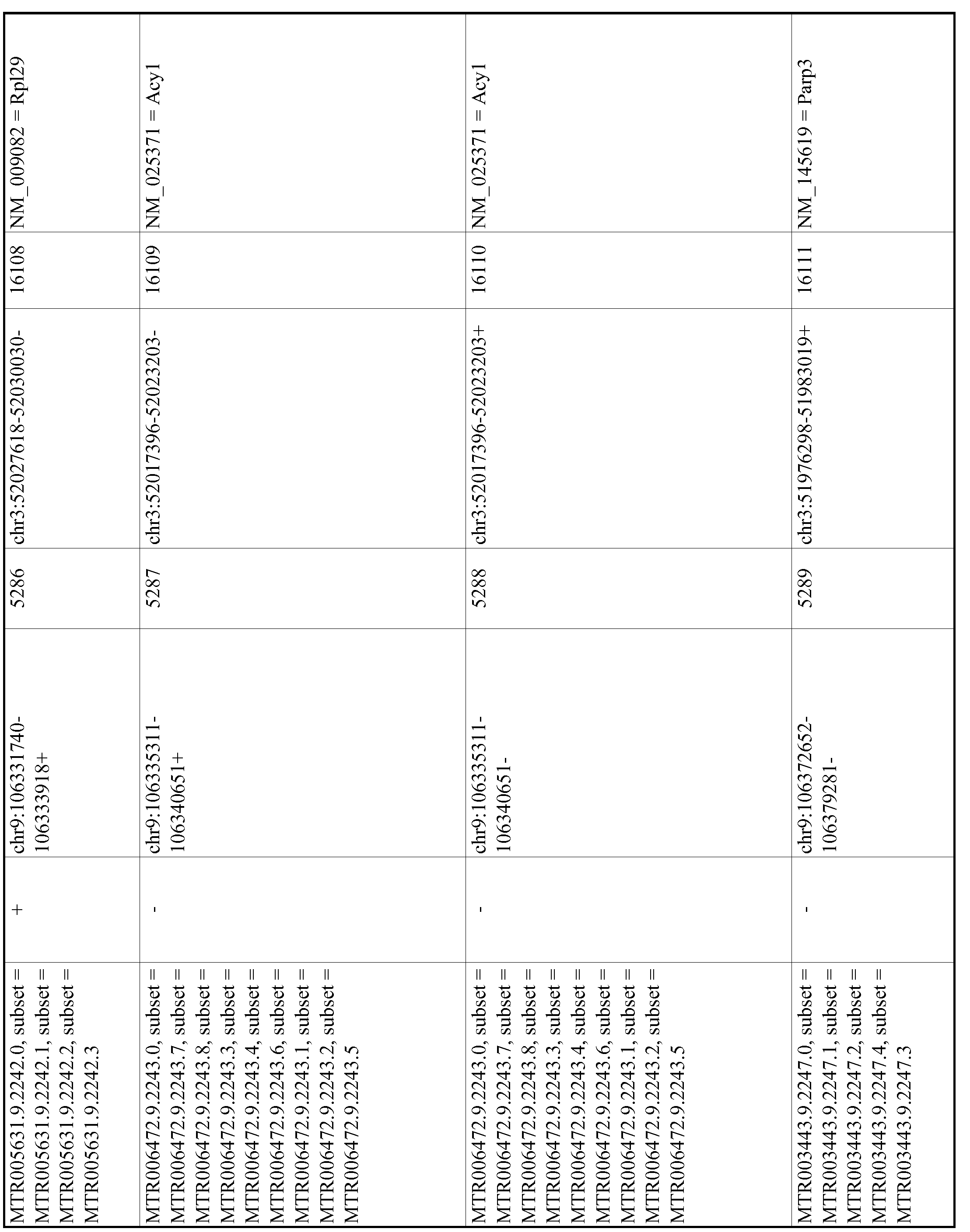 Figure imgf000955_0001