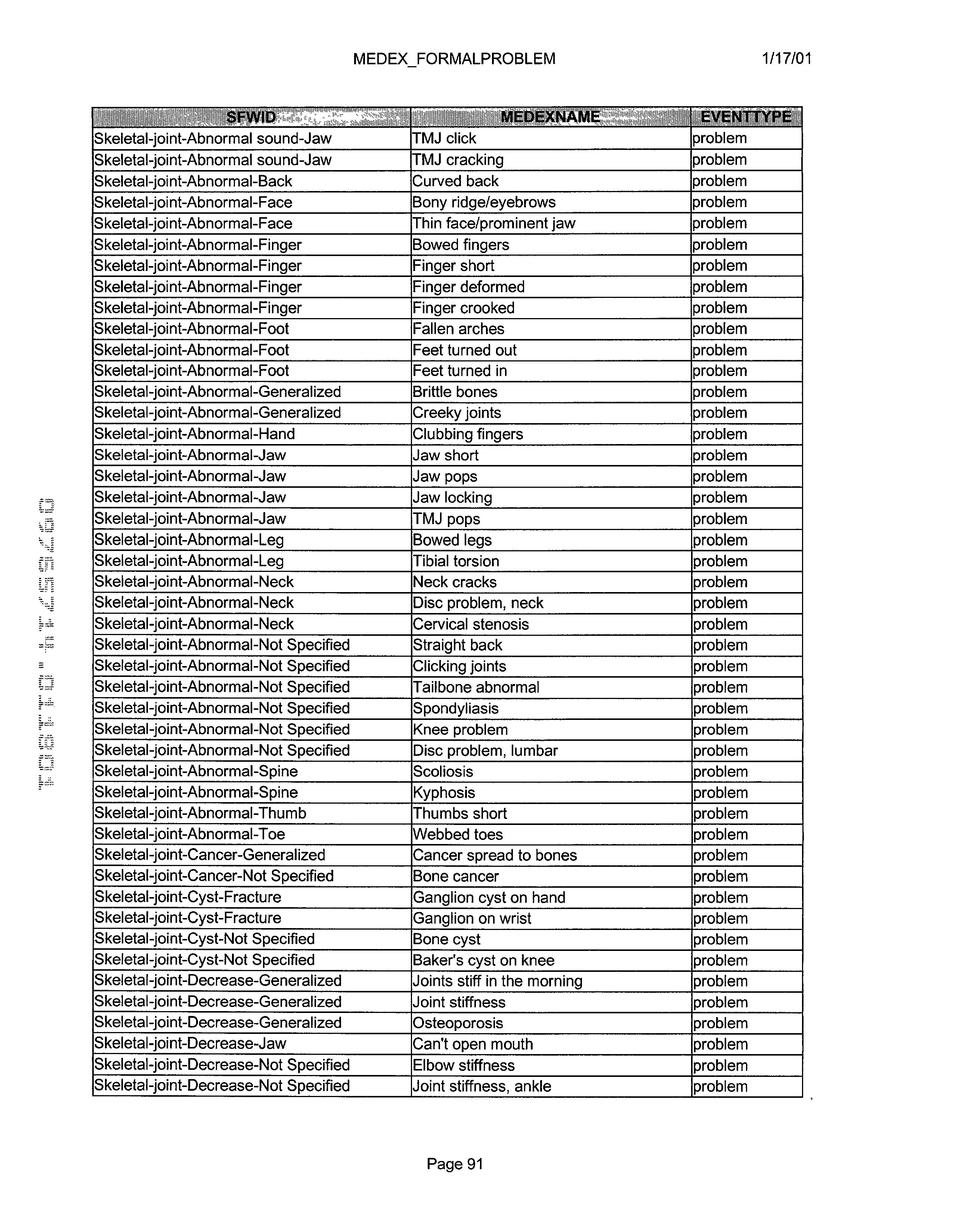Figure US20030061072A1-20030327-P00820