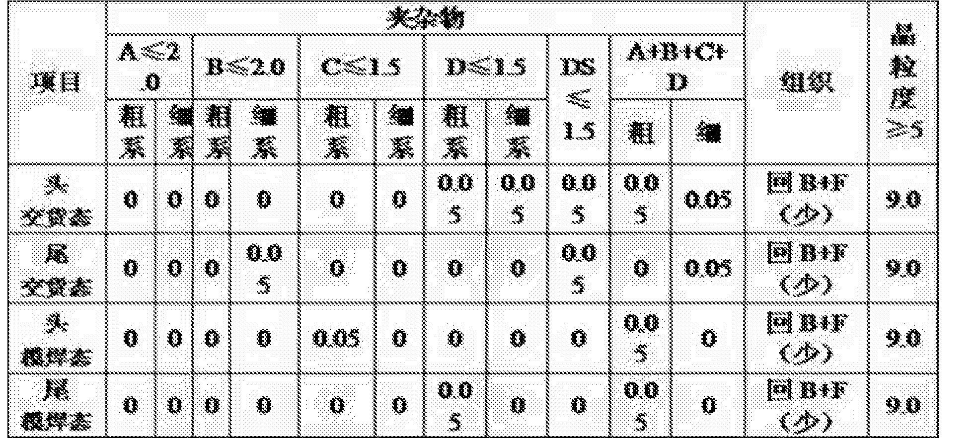 Figure CN105624550BD00092