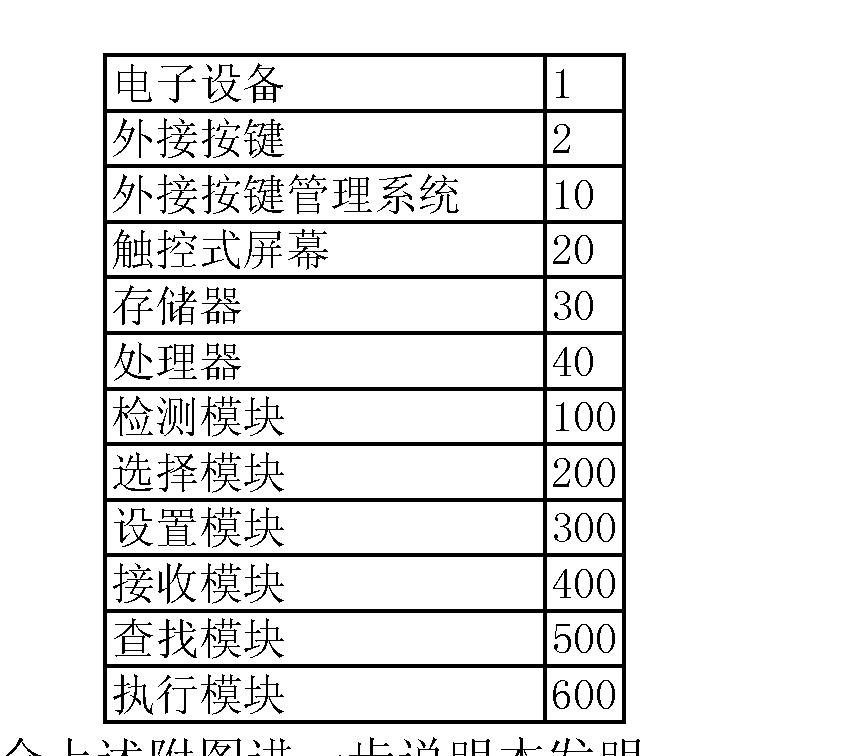 Figure CN103885695AD00051