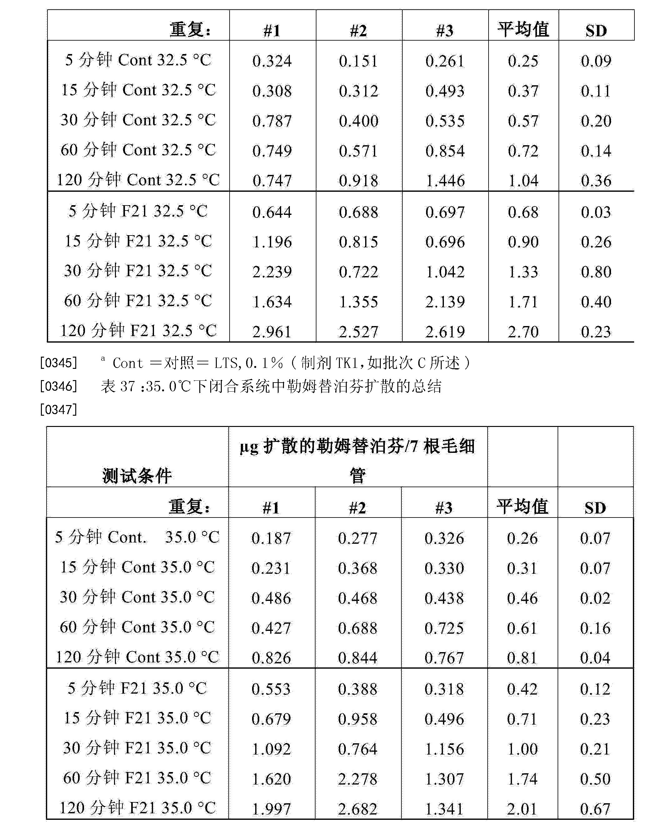 Figure CN104703624AD00561