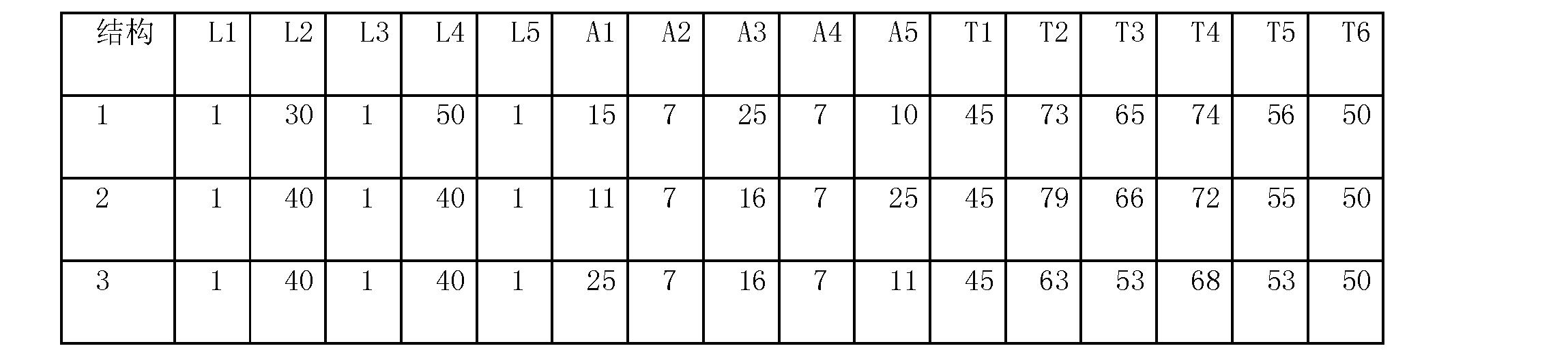Figure CN102106010AD00111