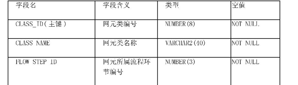 Figure CN101478432BD00101