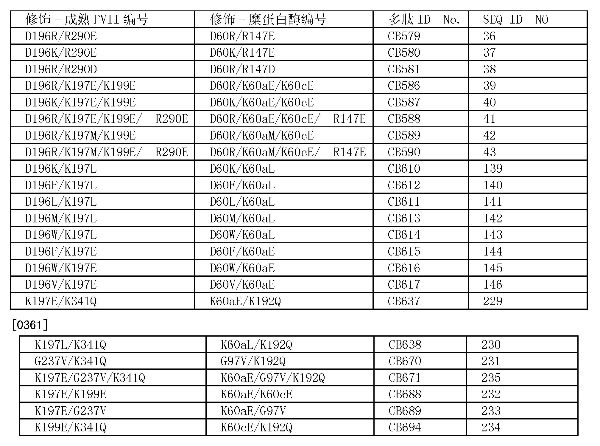Figure CN101743309BD00601