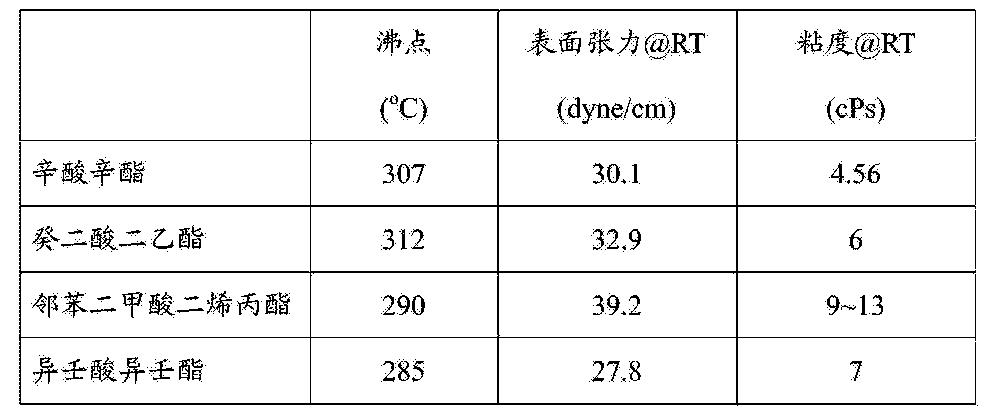 Figure CN105153811AD00171