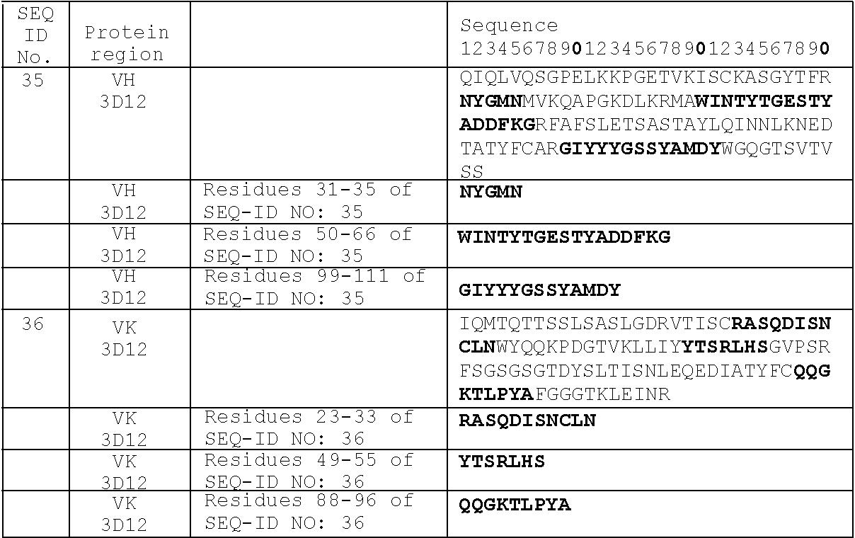 Figure US08383778-20130226-C00004