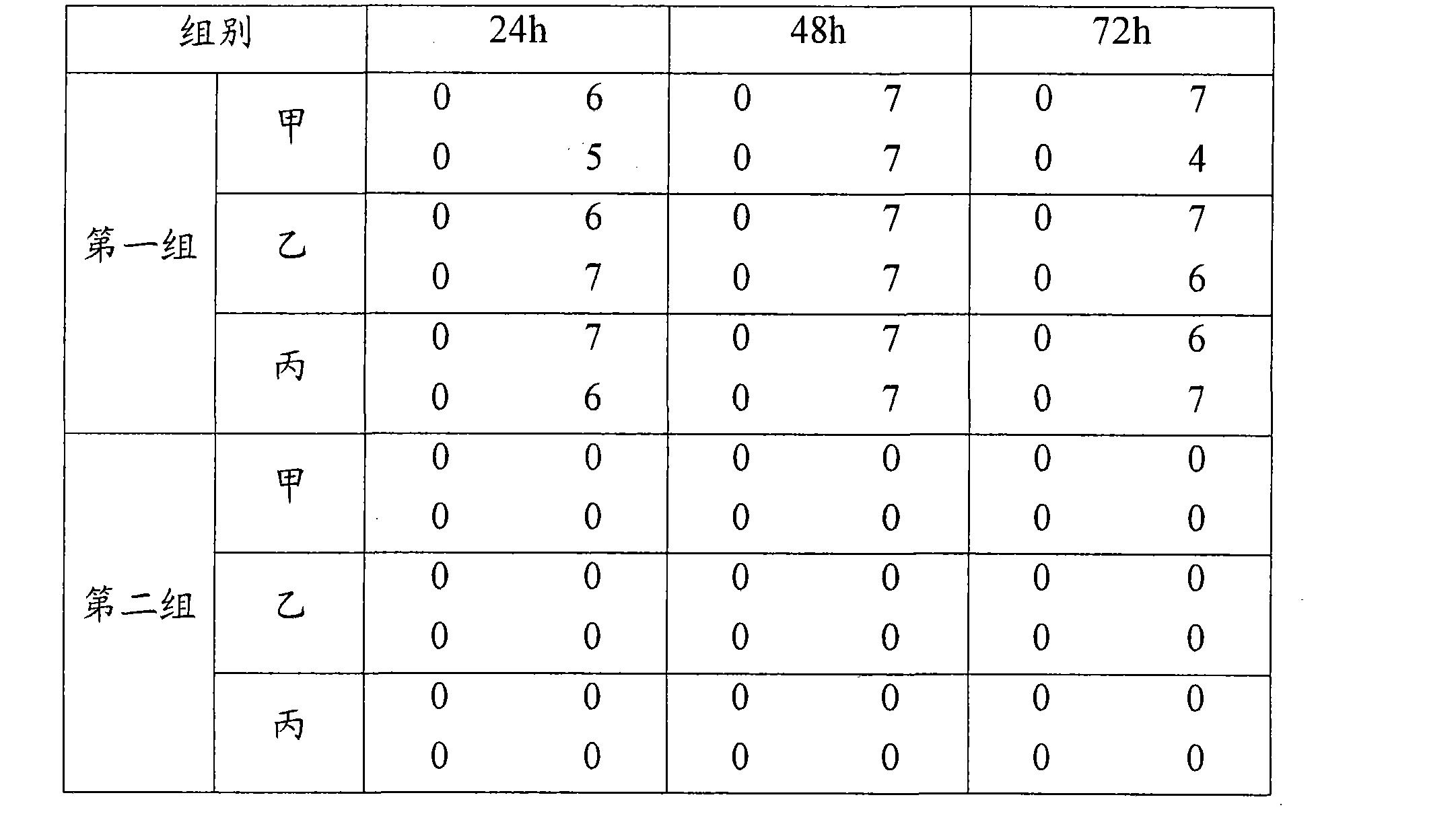 Figure CN101104080BD00091