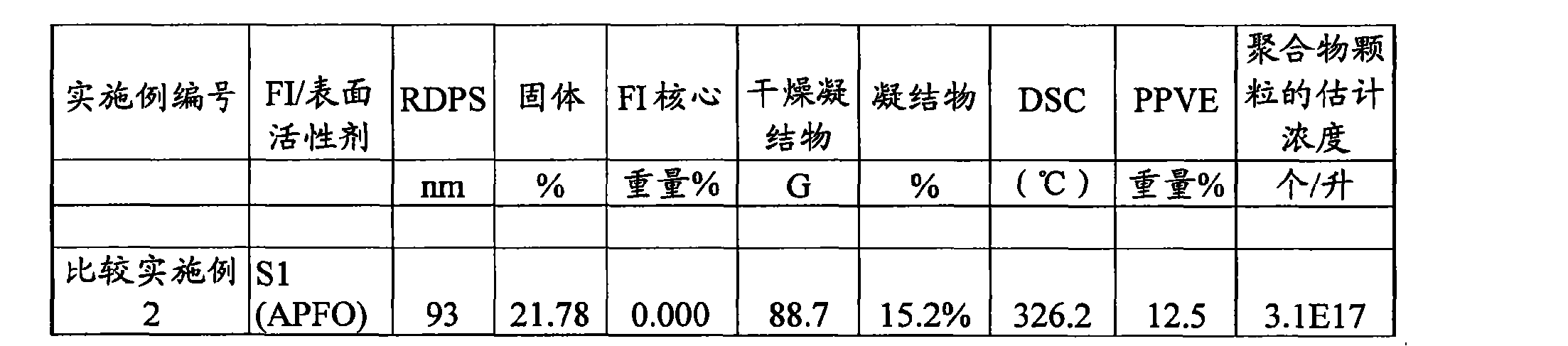 Figure CN102264779AD00202