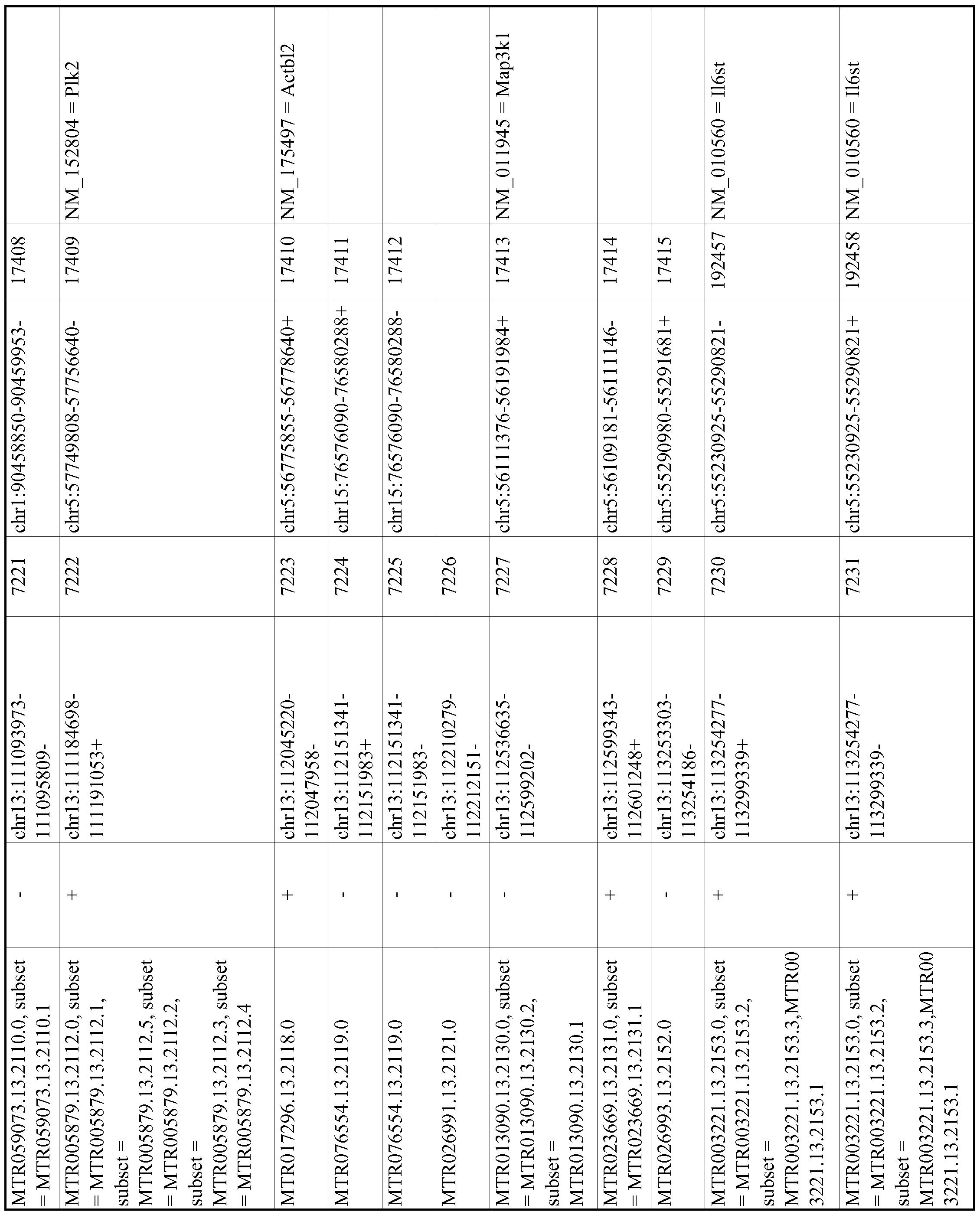 Figure imgf001265_0001