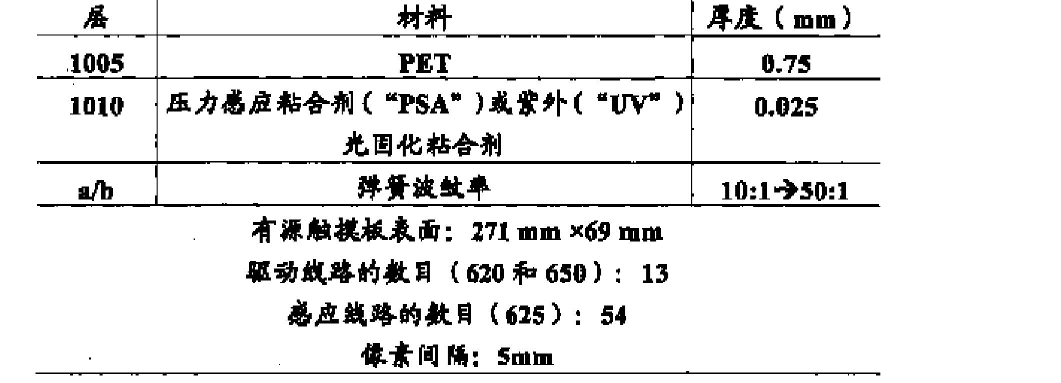 Figure CN101436111BD00112