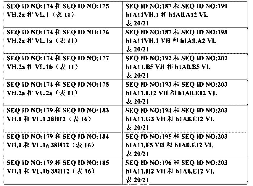 Figure CN102906113BD00291