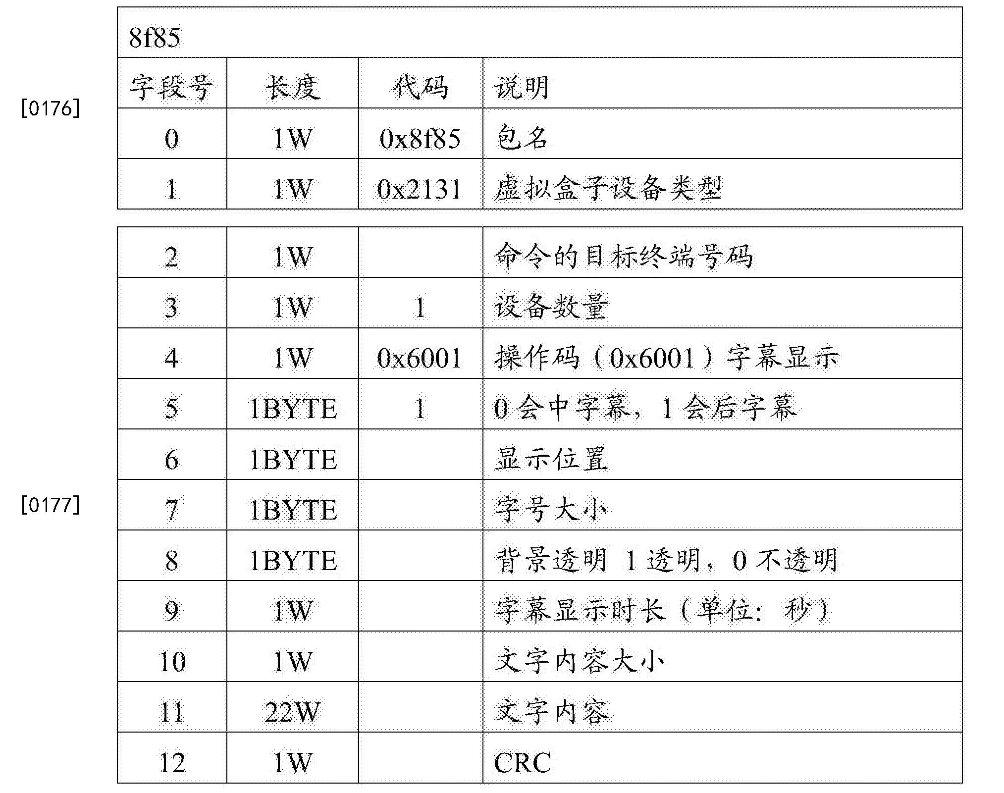 Figure CN108574688AD00131