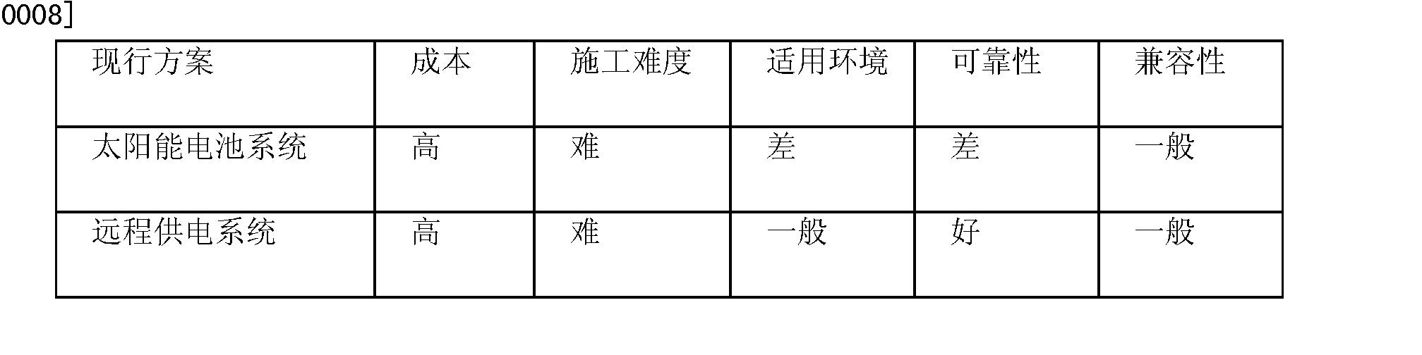Figure CN101902068BD00031