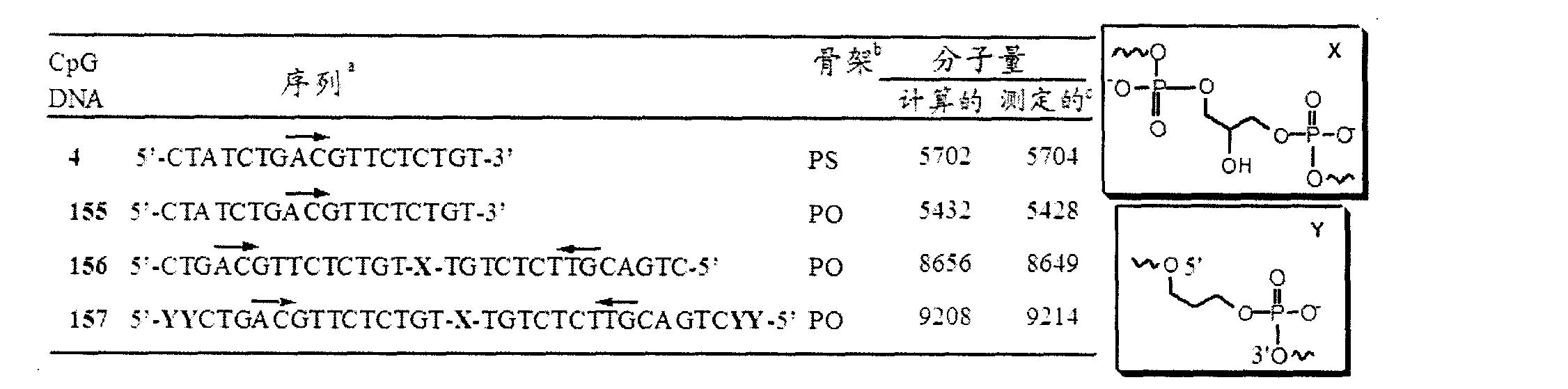 Figure CN101094594BD00481