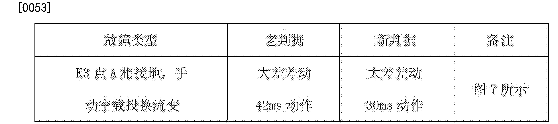 Figure CN103336197BD00061