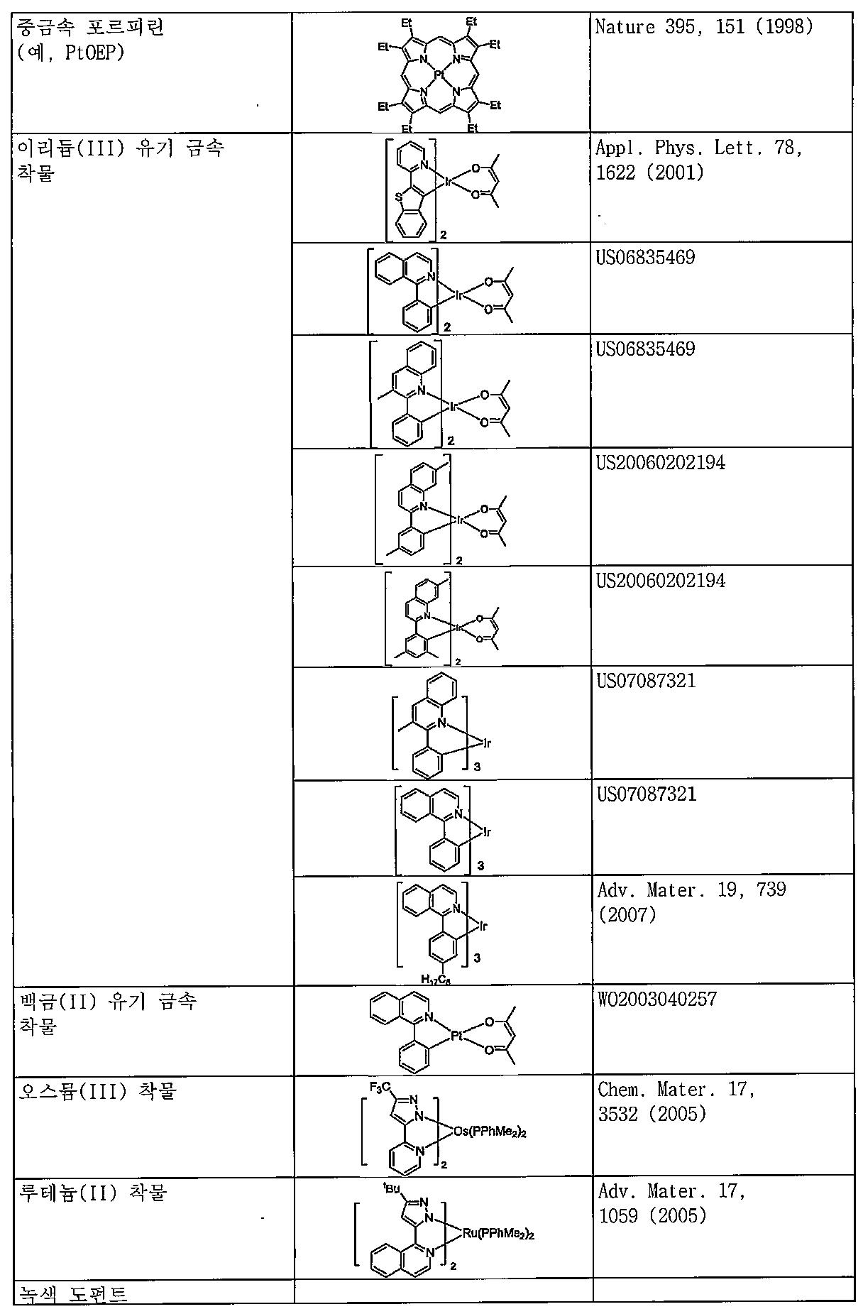 Figure 112011098457278-pct00114