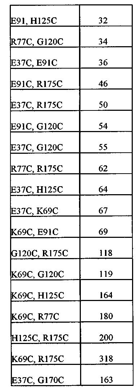 Figure CN102625811BD00431