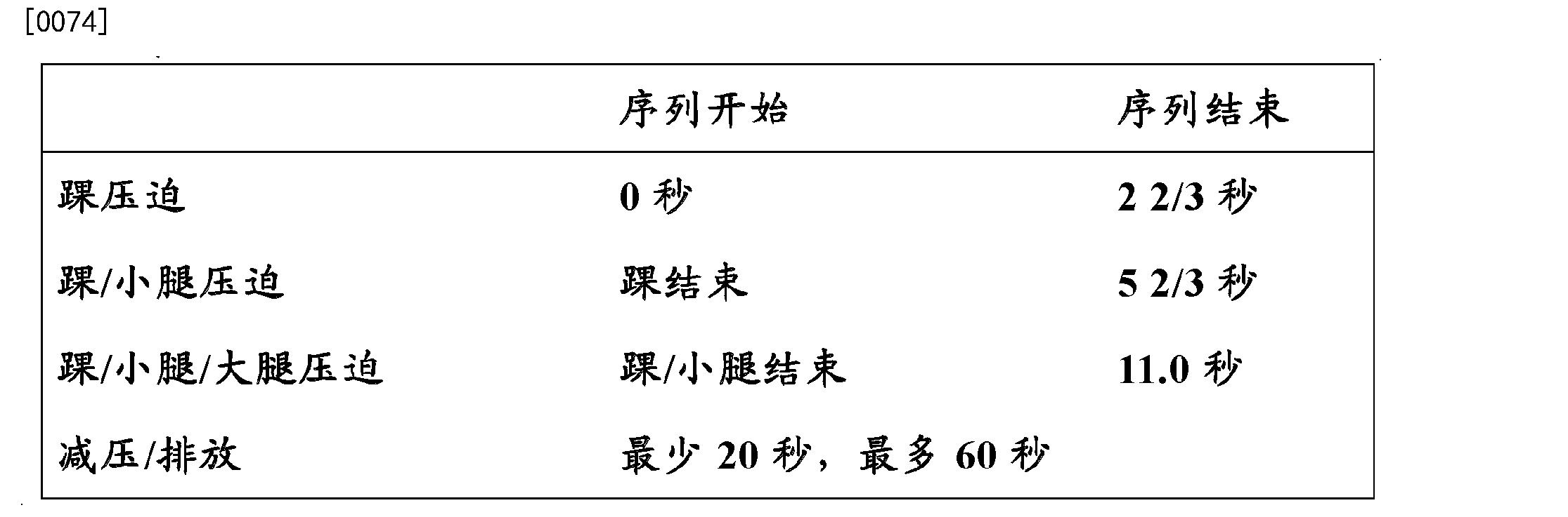 Figure CN102614074BD00111