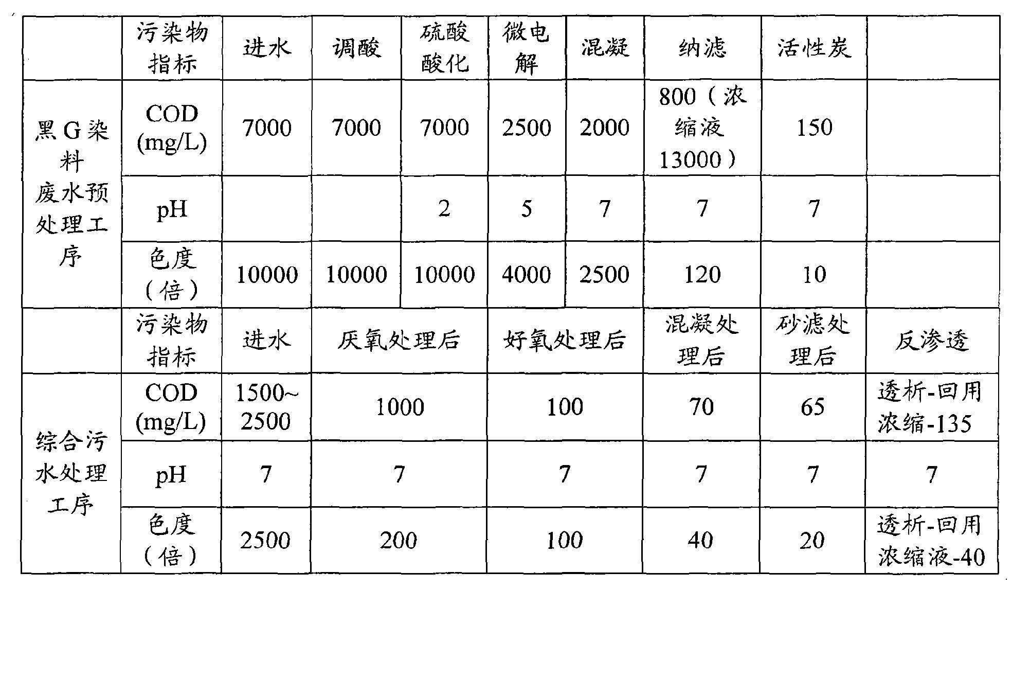Figure CN102260009AD00091