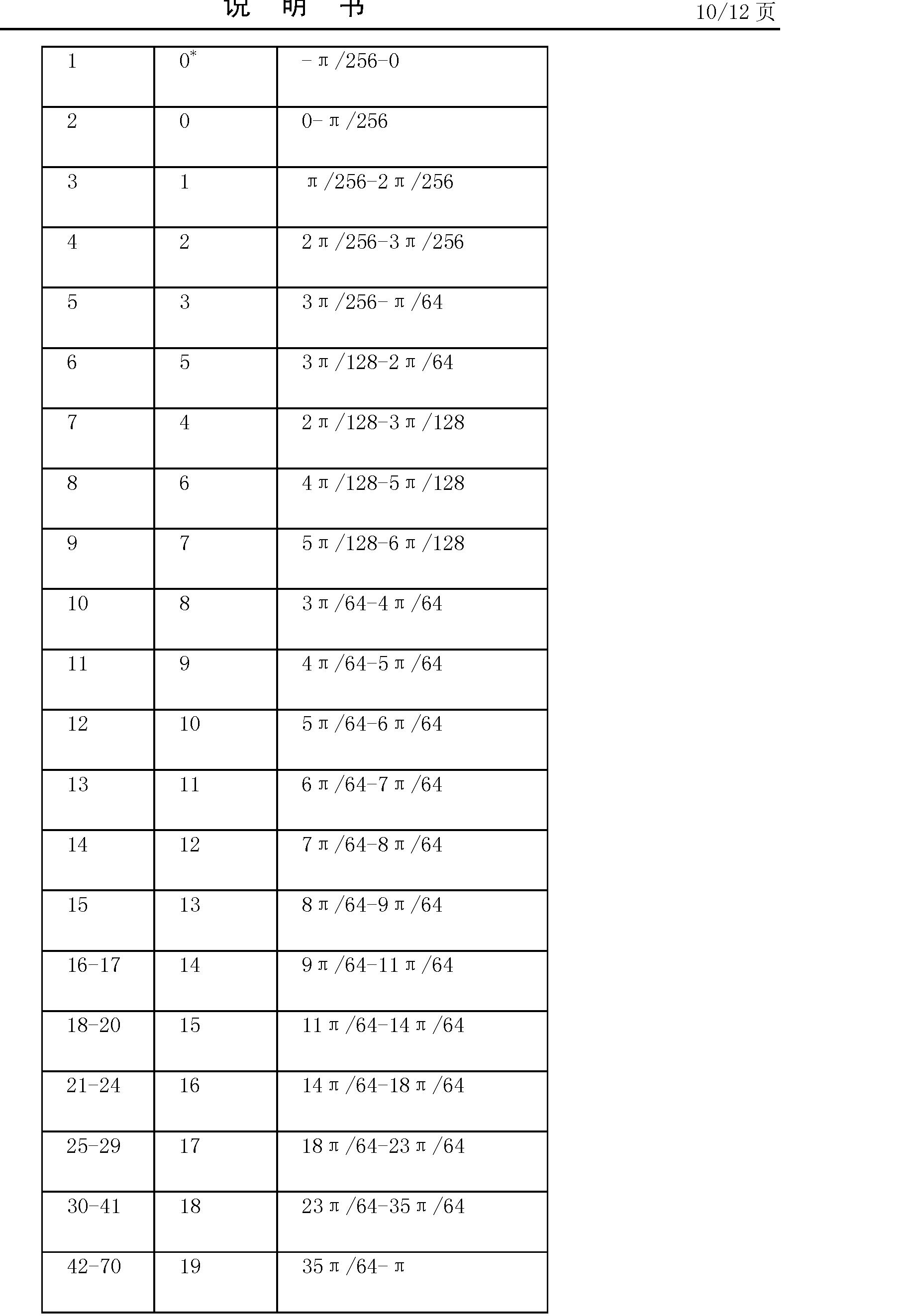 Figure CN1875402BD00141