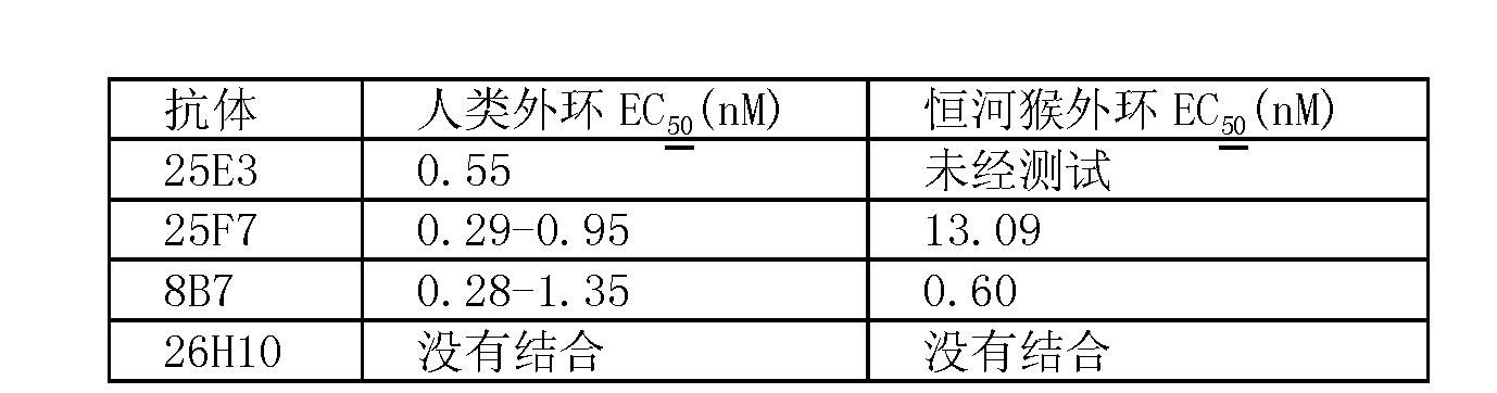 Figure CN102176921BD00533