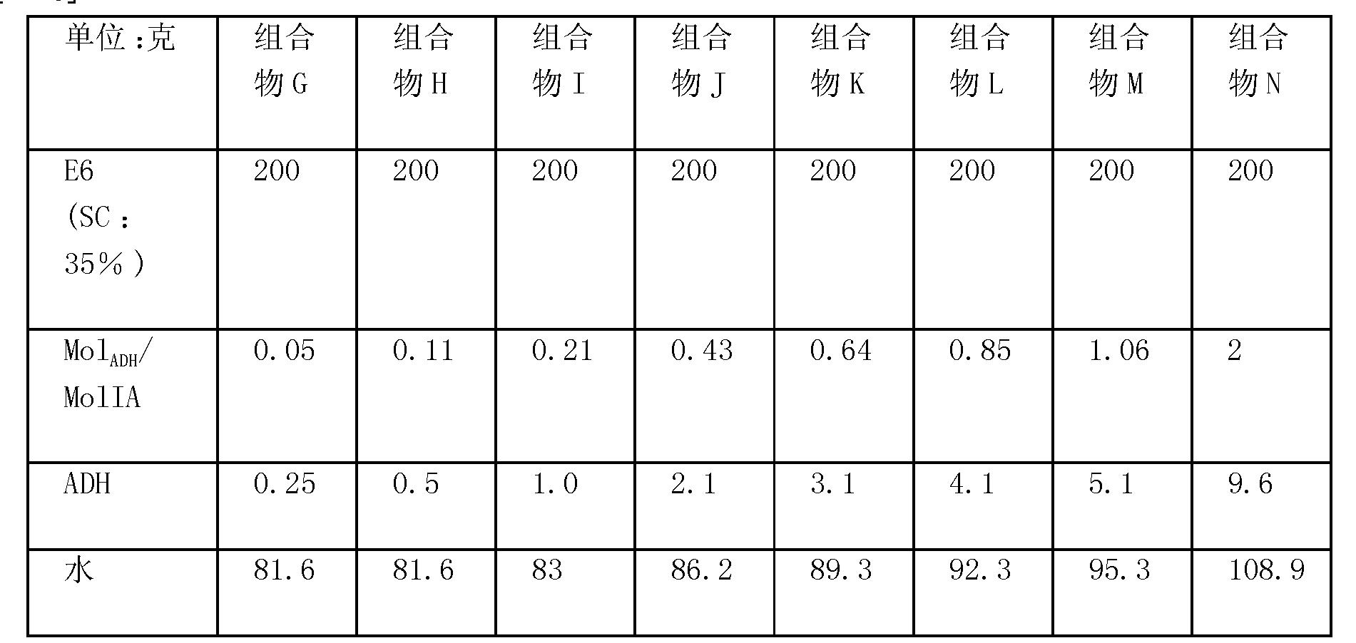 Figure CN102101929BD00111