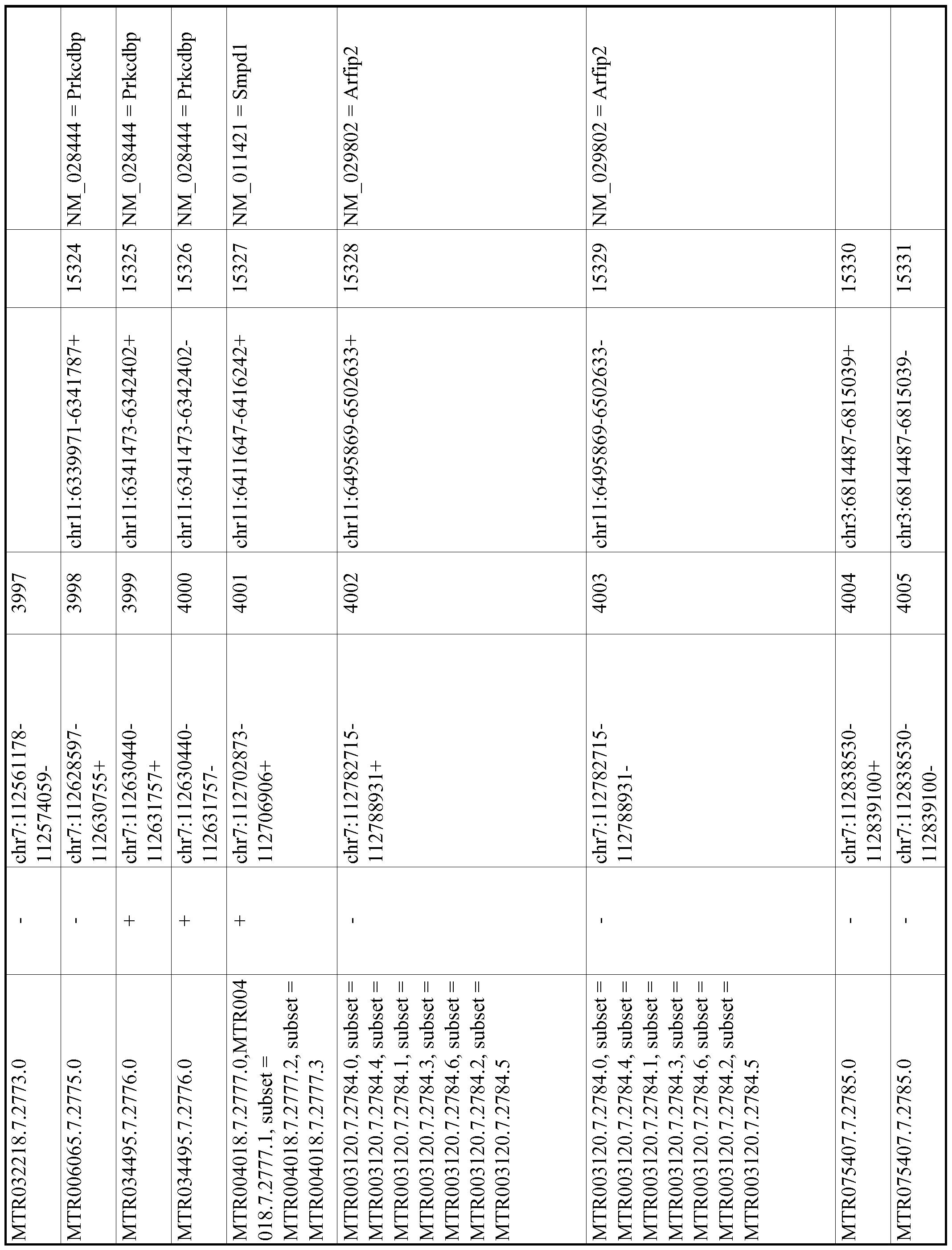 Figure imgf000761_0001