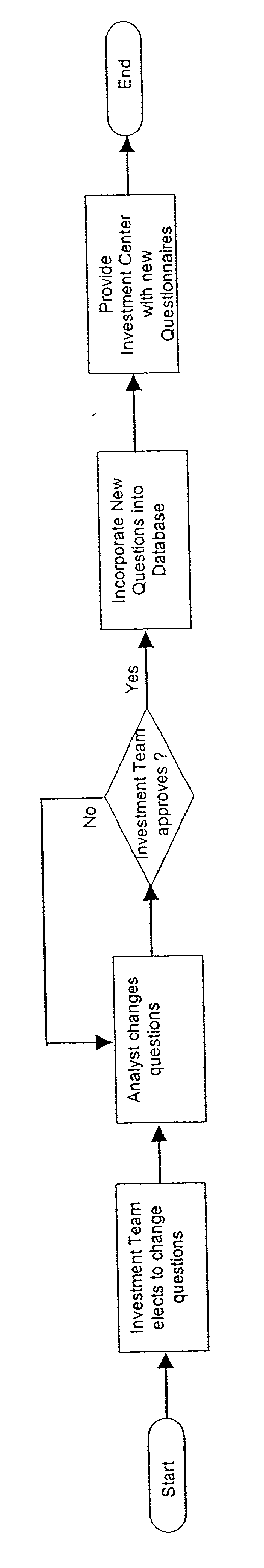 Figure US20020152151A1-20021017-P00030