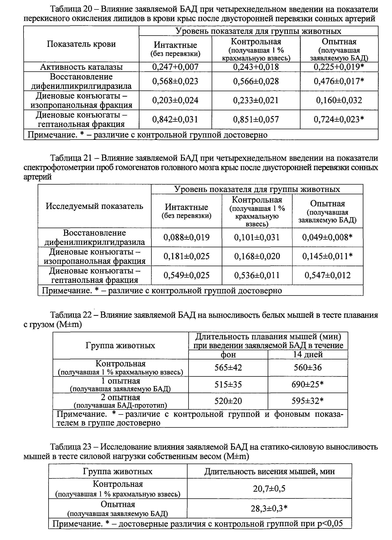 Различия в значениях показателей свойств натуральных и синтетических кож
