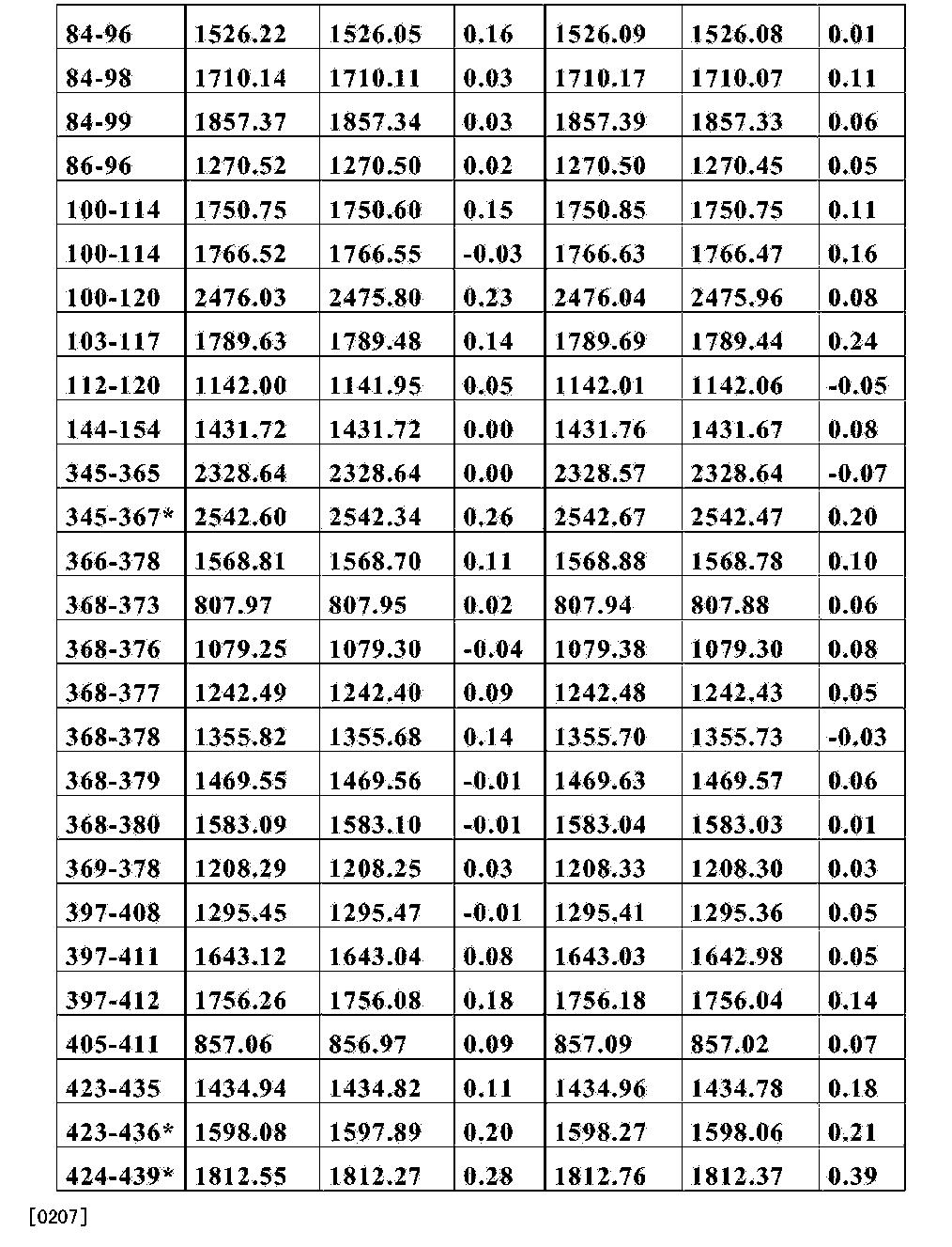 Figure CN103917562BD00391
