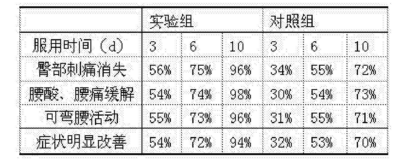 Figure CN104083457BD00082