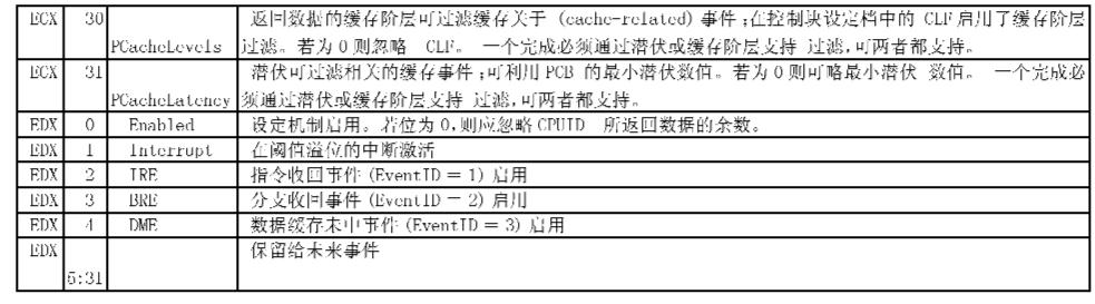 Figure CN101952806AD00122