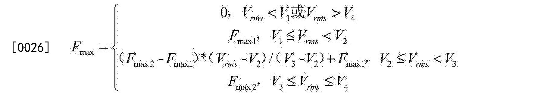 Figure CN106208887AD00072