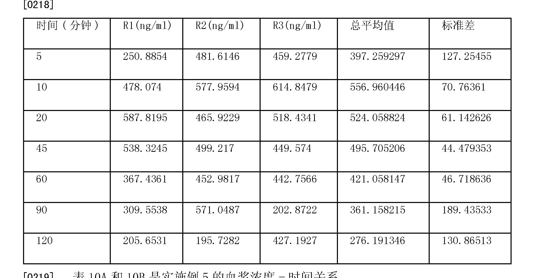Figure CN101378735BD00233