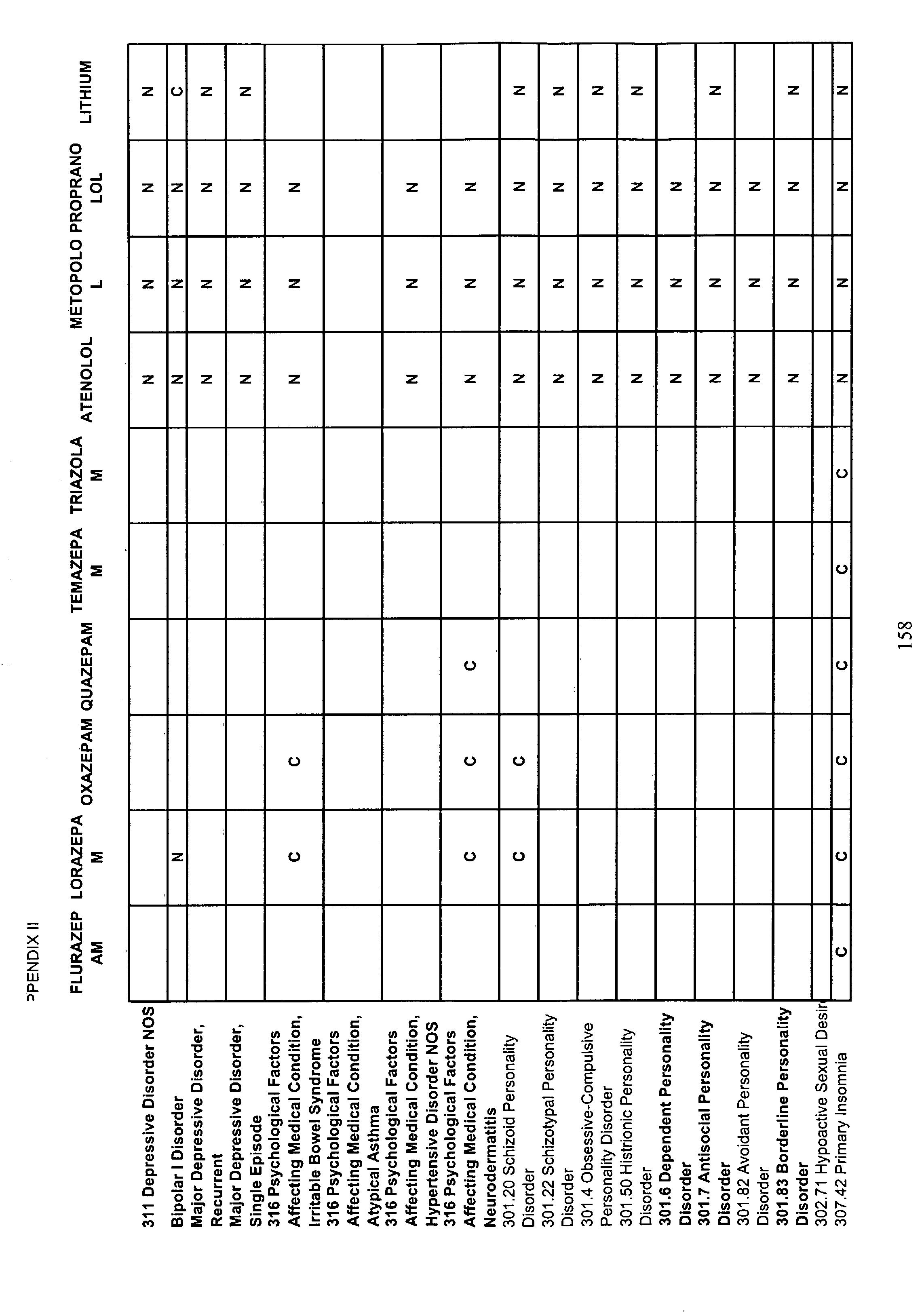 Figure US20030135128A1-20030717-P00029