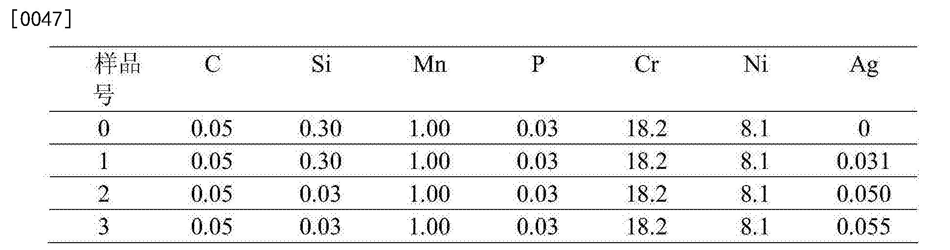 Figure CN103991250BD00062