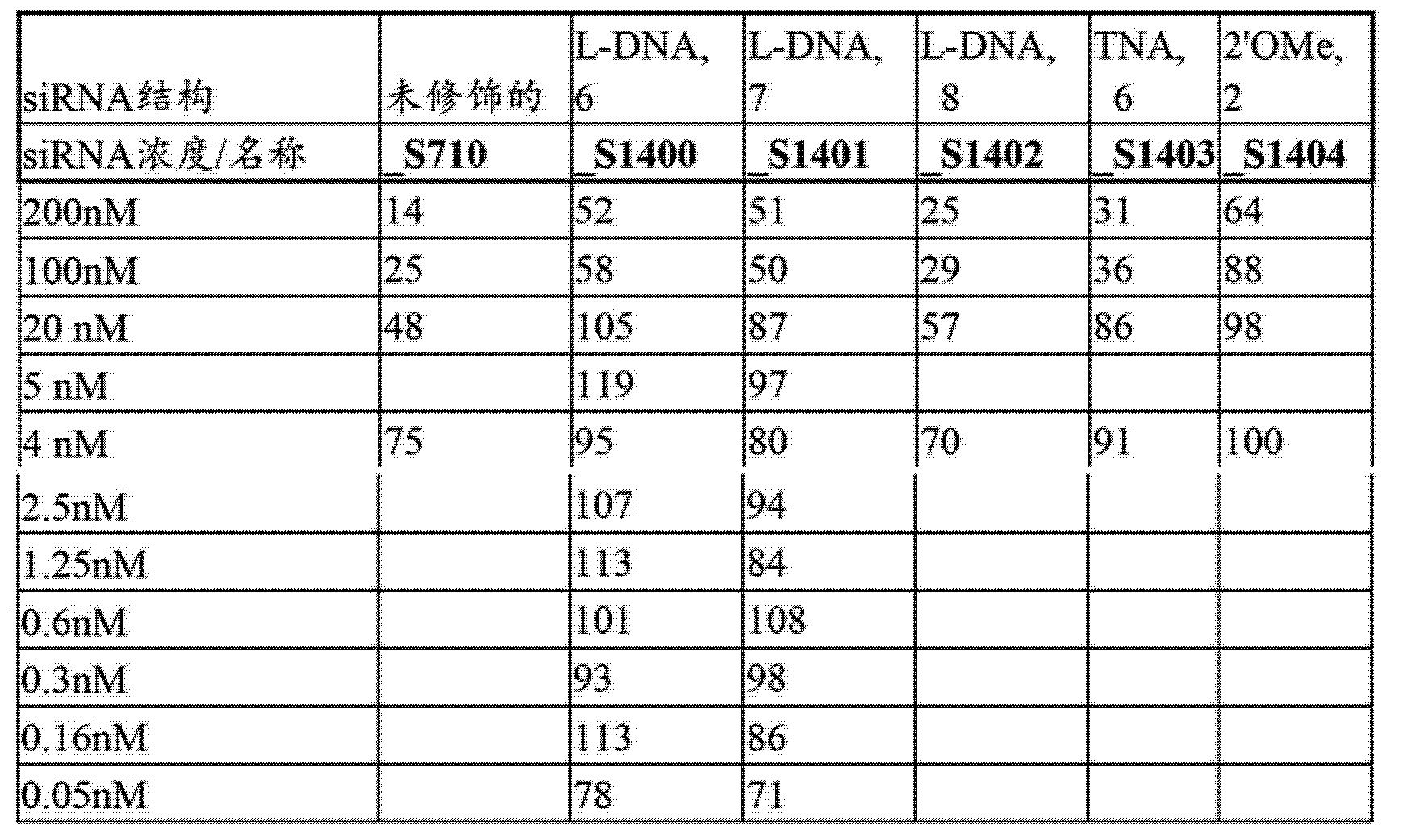 Figure CN103298939AD00783