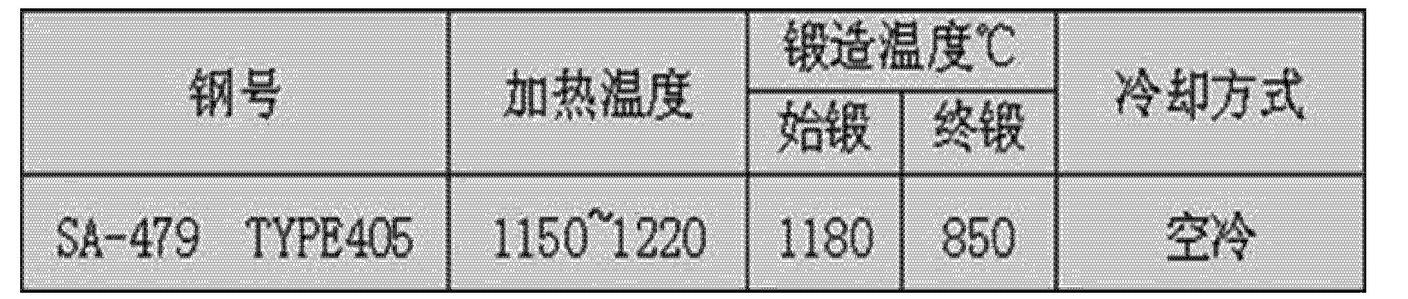 Figure CN103921079AD00092